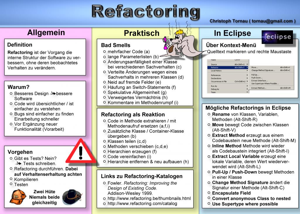 Plakat-Refactoring